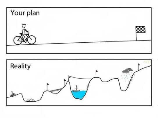 путь к цели